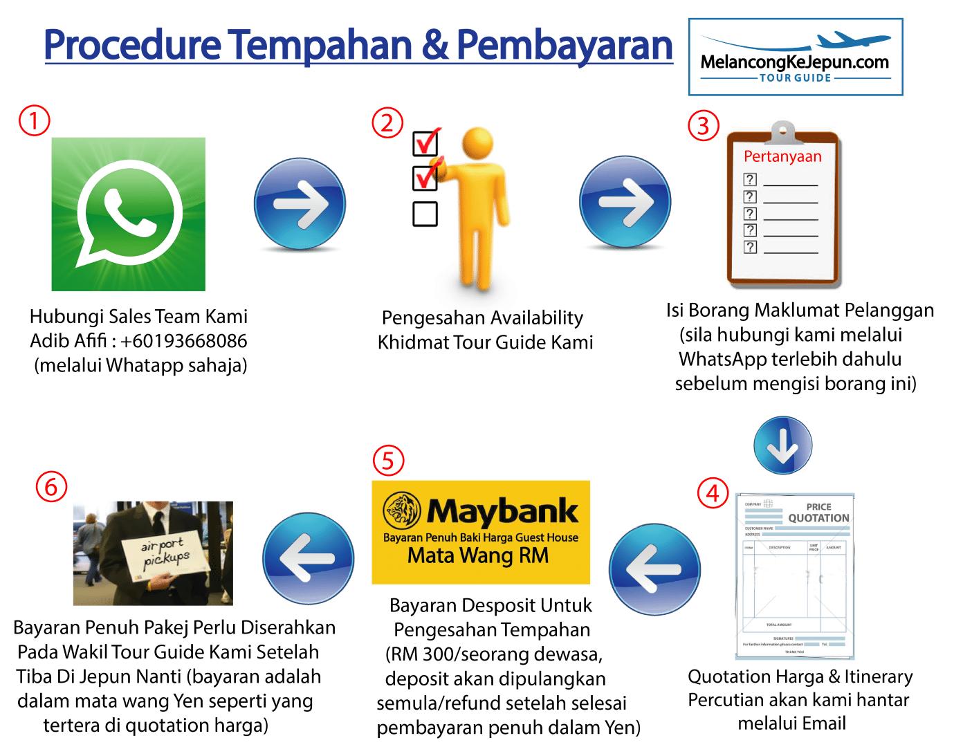 procedure_tempahan_pakej_lengkap_2